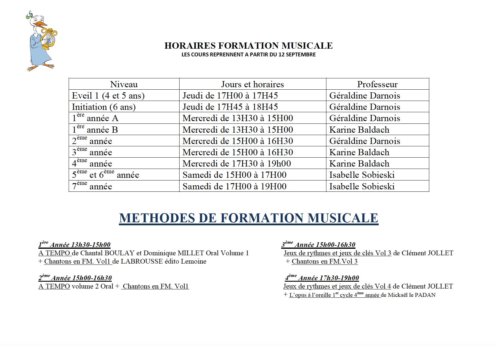 Horaires de la formaton musicale